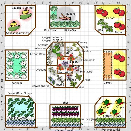 Best 25+ Garden bed layout ideas on Pinterest | Raised beds, Garden beds  and Garden bed - Best 25+ Garden Bed Layout Ideas On Pinterest Raised Beds