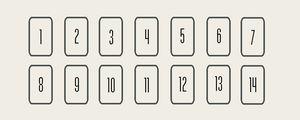 Méthode de tirage à 14 cartes. Les tirages du Tarot de Marseille - Apprendre le Tarot de Marseille, le Tarot Divinatoire