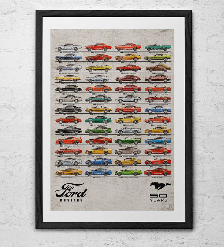 Ford Mustang chronologie - Mustang - Ford - Mustang SVG - Ford Mustang histoire - BOSS 302 - Ford Mustang 390 GT - Fastback - Boss 429 - Shelby par FlyingpentaDesign sur Etsy https://www.etsy.com/fr/listing/523498813/ford-mustang-chronologie-mustang-ford