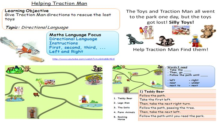 Numeracy lesson on positional language helping Traction Man find his way around the park to rescue the lost toys. Lots of pair talk for this one! :o)