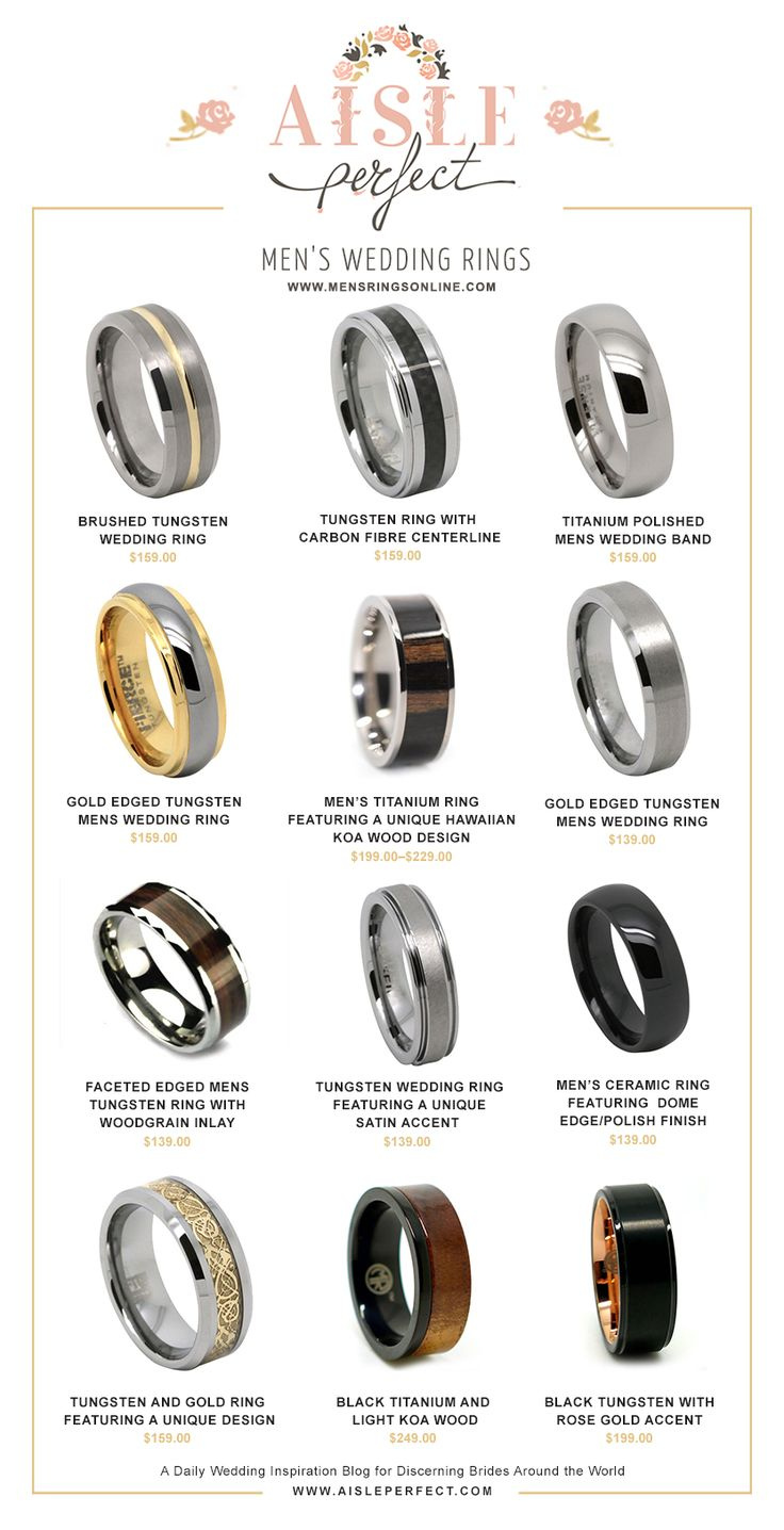 7 Tips For Buying the Groom's Wedding Ring