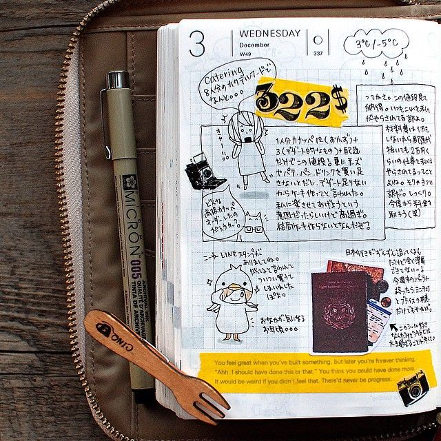 I love that this blogger always draws simple but cute drawings to go with her simple but interesting boxes in her planner.