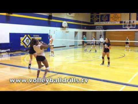 Volleyball Drill: Pass & Hit...partner ball control