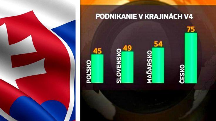 BRATISLAVA - Strácame na atraktivite a padáme. Nie priamo my ako Slováci a najmä nie Slovenky, ale krajina ako celok. A to z pohľadu podnikateľskej atraktivity. V celosvetovom hodnotení Svetovej banky sme sa prepadli o šesť priečok a skončili zatiaľ historicky najhoršie.