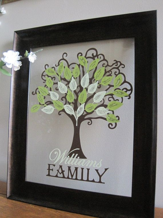 1000  ideas about family tree crafts on pinterest