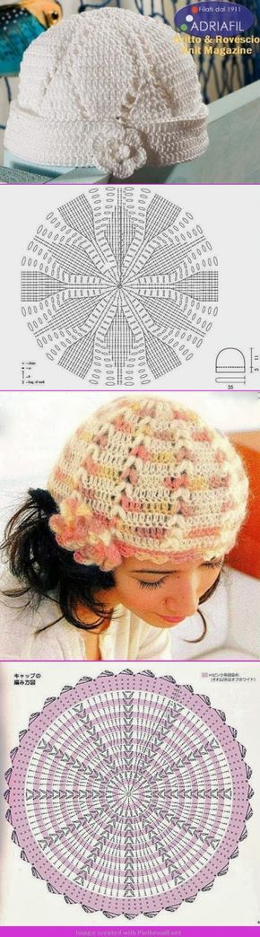 Simple charts for crochet hats