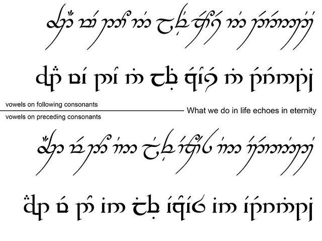 17 Best Images About Tengwar On Pinterest Language Poem