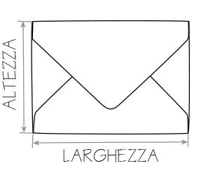 CALCOLA ONLINE MISURE BUSTA IN CM con envelope punch board