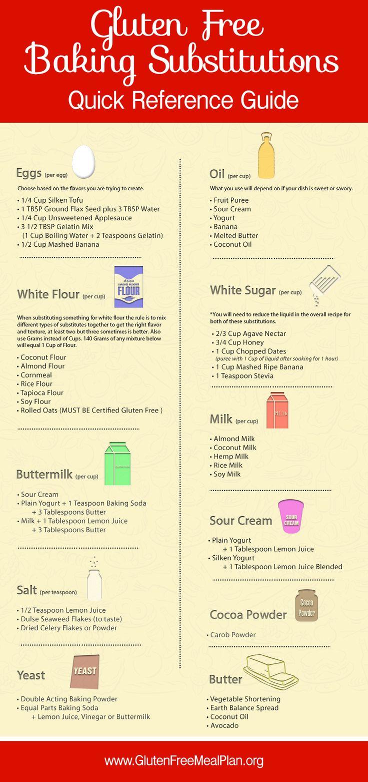 ... gluten-free-baking-substitutions/ | GLUTEN FREE | Pinterest | Gluten