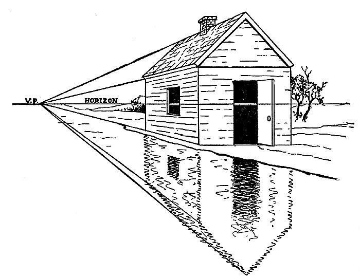 uitleg perspectief + waterweerspiegeling perspectief