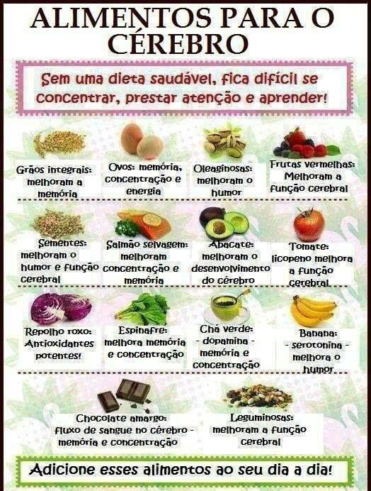 Alimentos para o cerebro!