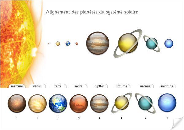 Ducation cosmique la d couverte du syst me solaire - Systeme accroche tableau ...