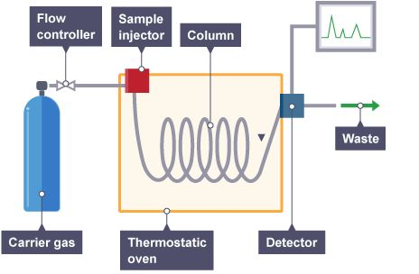 Isotopic Abundance Analysis of Biofield Treated Benzene, Toluene and p-Xylene Using Gas Chromatography-Mass Spectrometry (GC-MS)