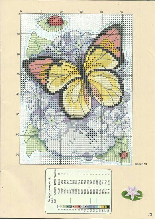 Cross-stitch Butterfly