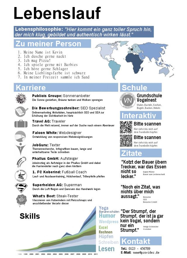 lebenslauf-infografik.jpg 640×880 Pixel