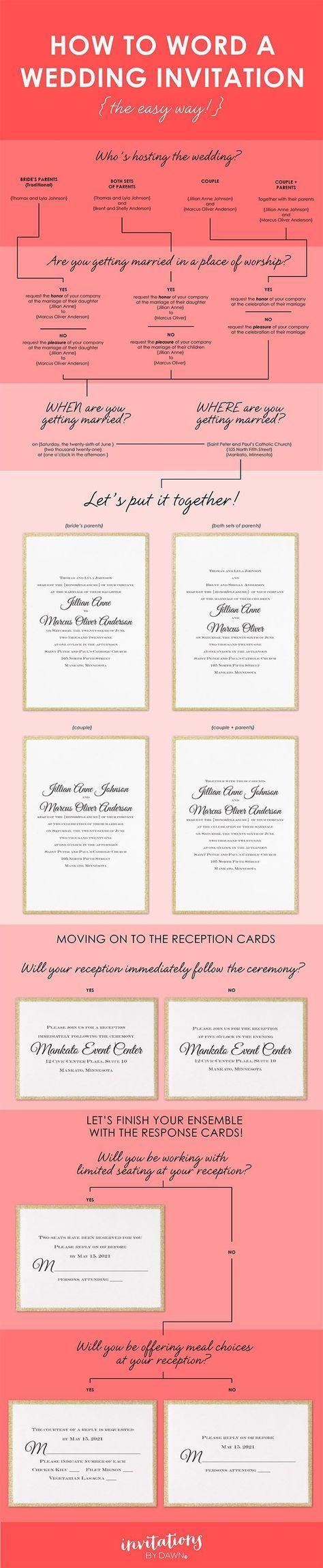 wedding invitation wording wedding invitations wording nice wedding invitations wording best photos