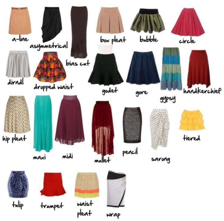 Different Styles 28 Images Clothing Types And Styles