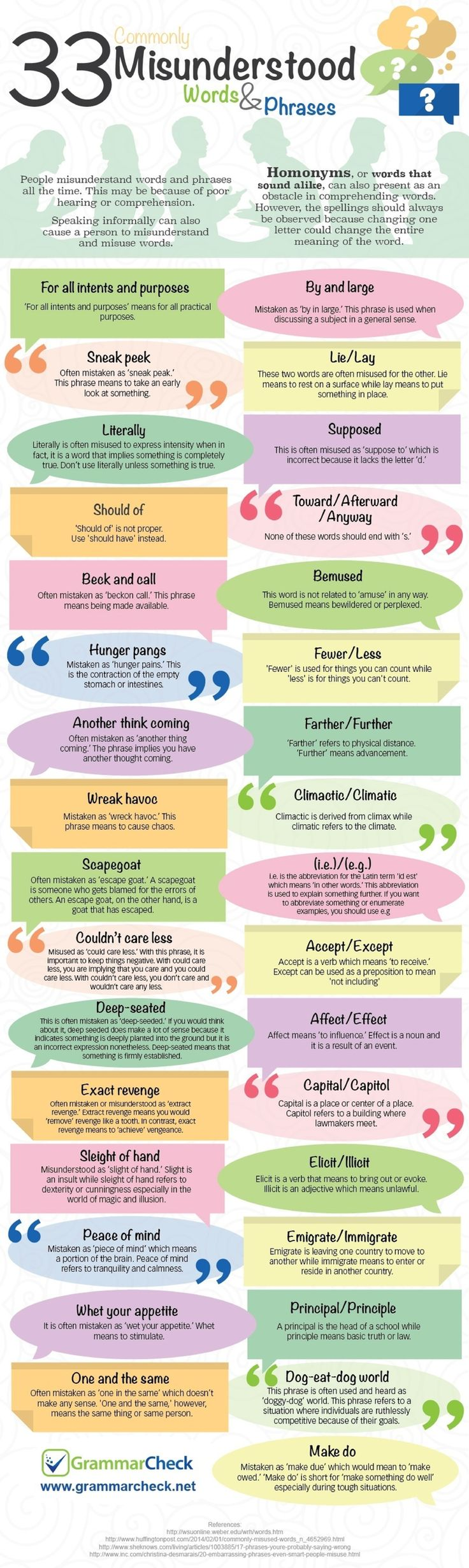 33 Commonly Misunderstood Words & Phrases Infographic by Cheatography http://www.cheatography.com/cheatography/cheat-sheets/33-commonly-misunderstood-words-and-phrases/ #cheatsheet #english #grammar More