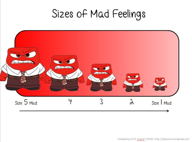 Sizes of Feelings Mad