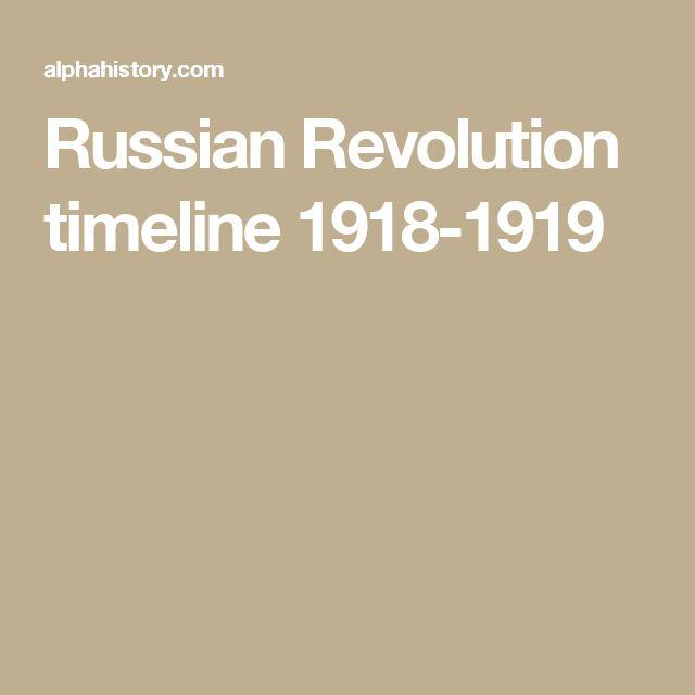 essay on writing revolution