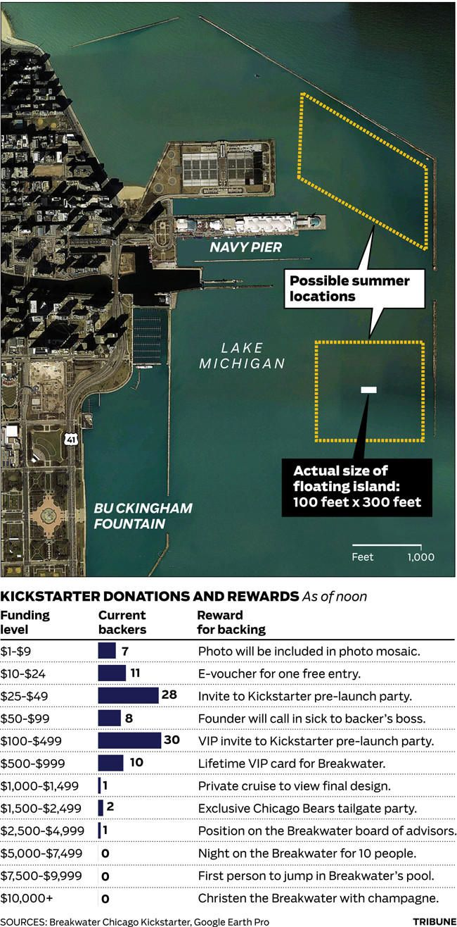 Chicago Map Location%0A Graphic  Location of proposed floating island  Breakwater Chicago   chicagotribune com  June