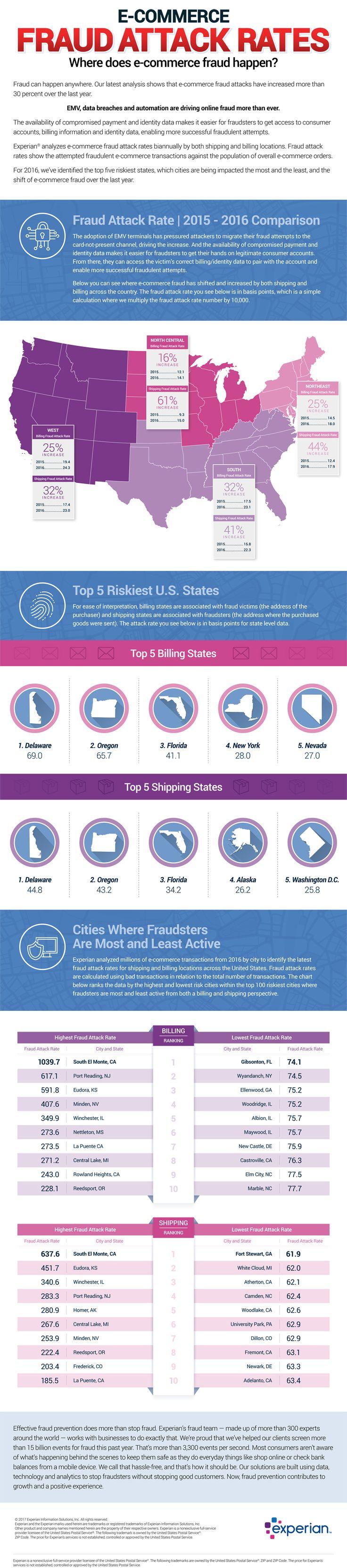 Us E Commerce Fraud Heatmap Infographic 2016