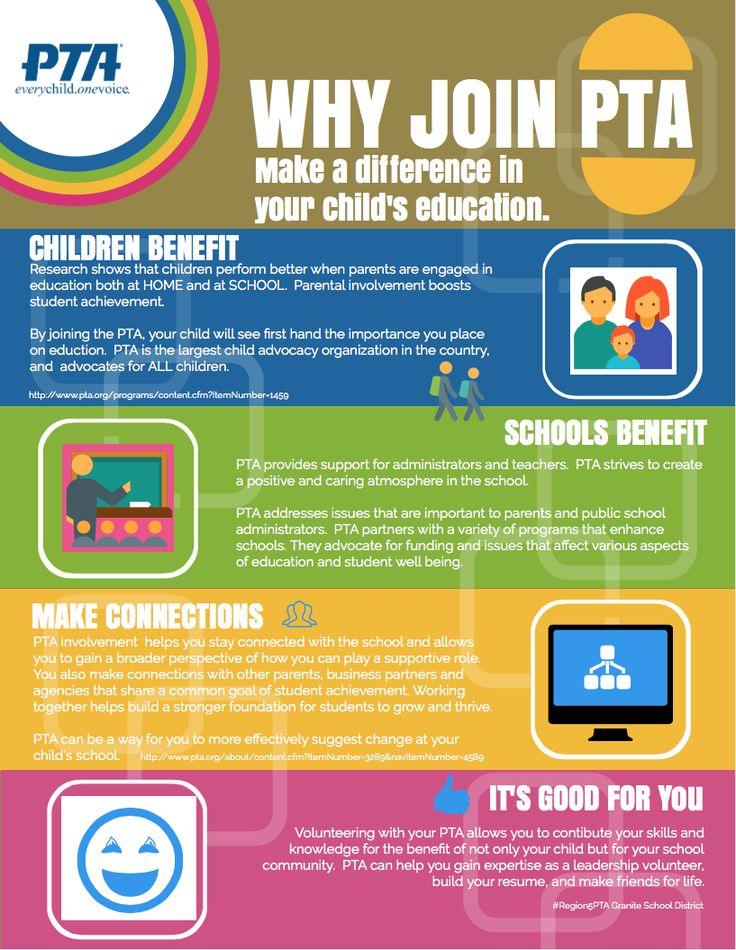 Why Join PTA? PTA Membership Drive #region5pta #pta