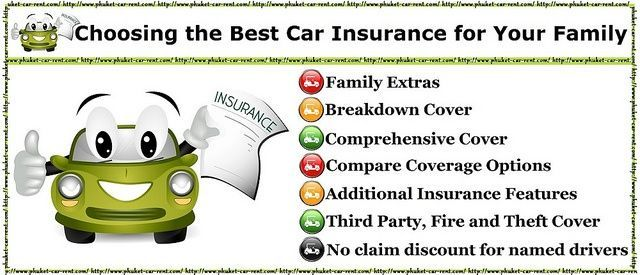 Selection Of The Best Car Insurance Insurance Selection
