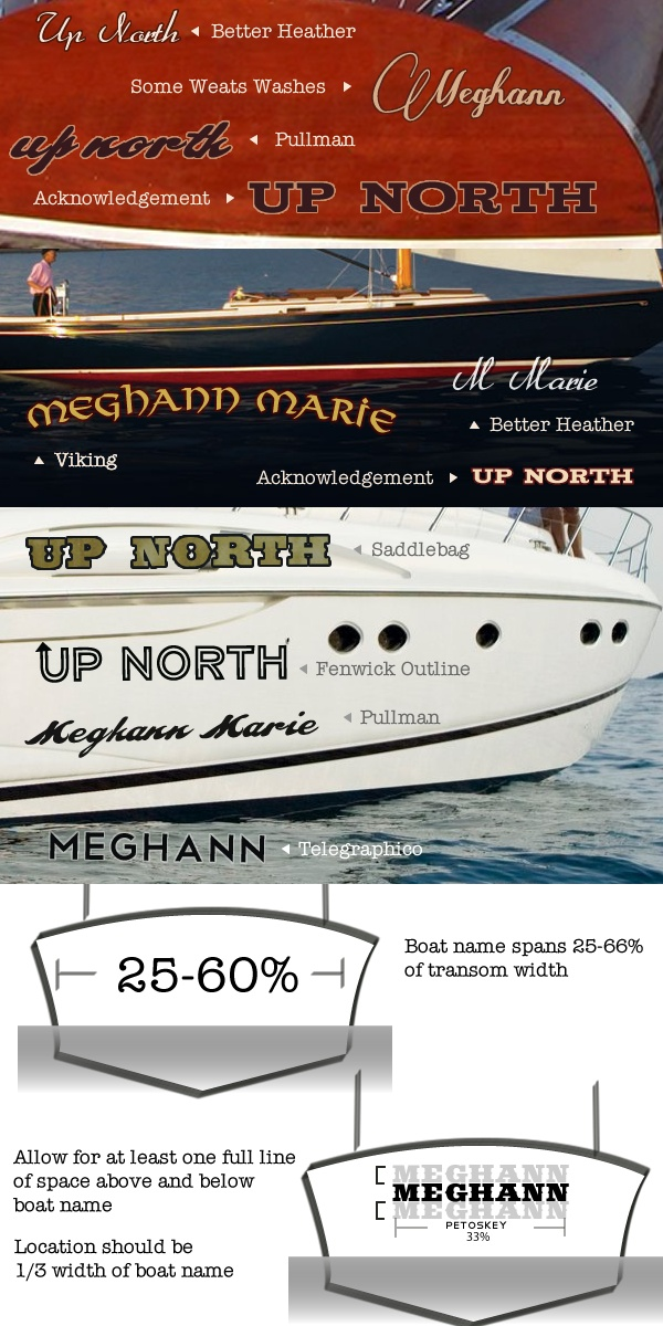 #Fonts and #type to use for #boat names