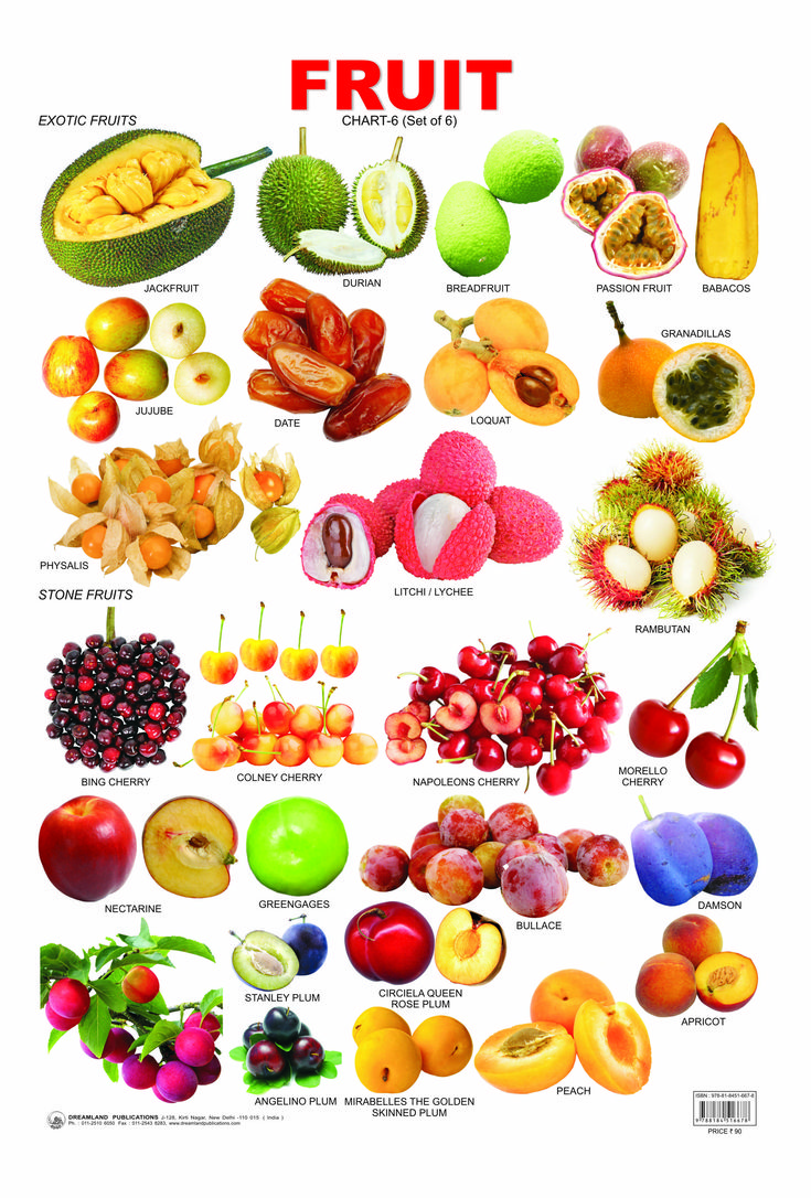 names of fruits tropical fruits