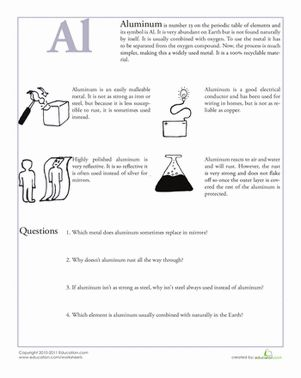 Fifth Grade Physical Science Worksheets: Periodic Table: Aluminum