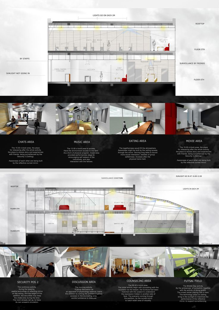 (DESIGN DEVELOPMENT). Project 2 PAI 3. Children Development Center, A place for young prisoner to boost up their mentality and physicality, by supportive surveillance technology of reflecting mirror.