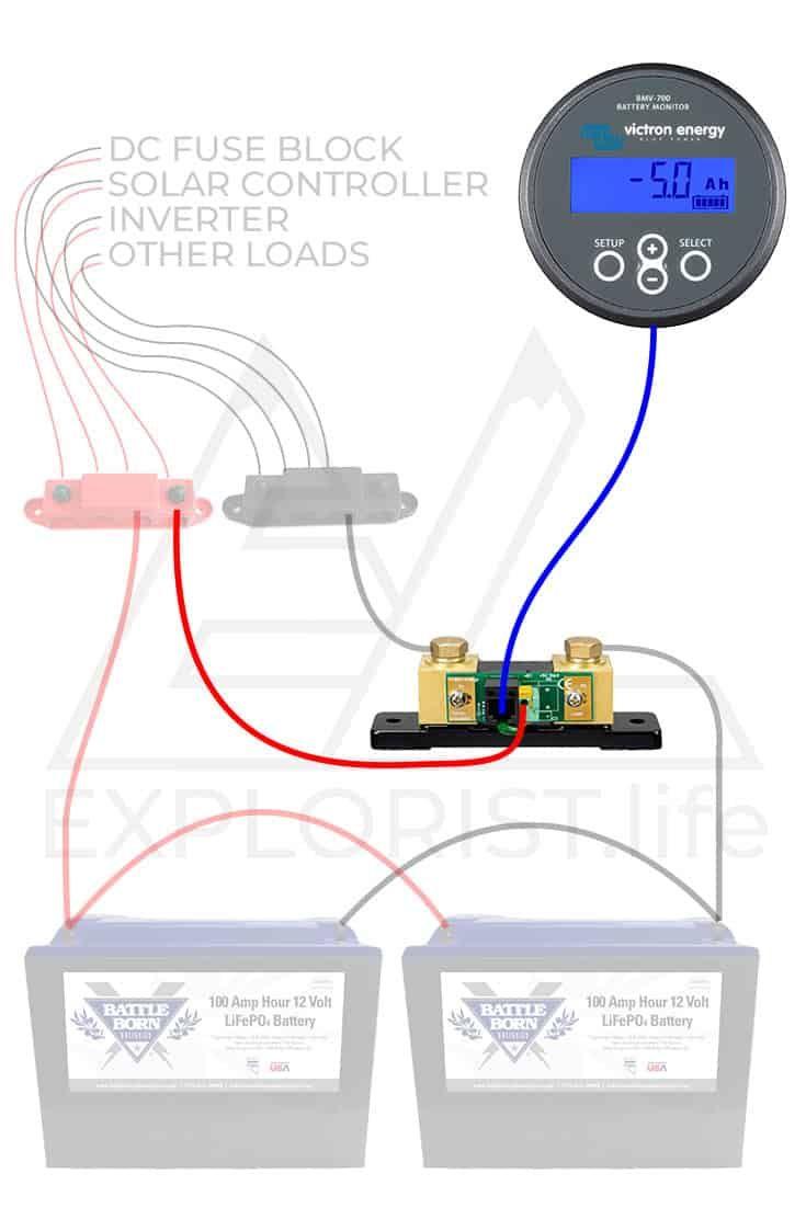 How To Install A Battery Monitor In A Diy Camper Van Electrical System Camper Camper Van Diy Camper