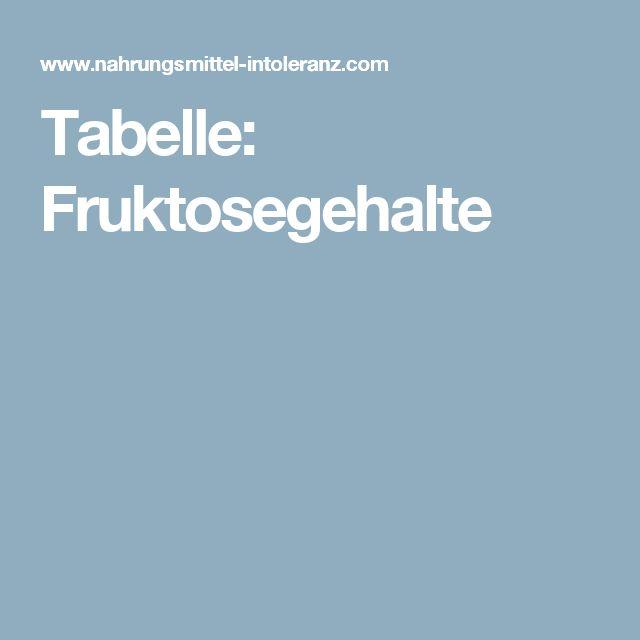 Tabelle: Fruktosegehalte