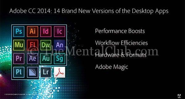 Adobe cc direct download