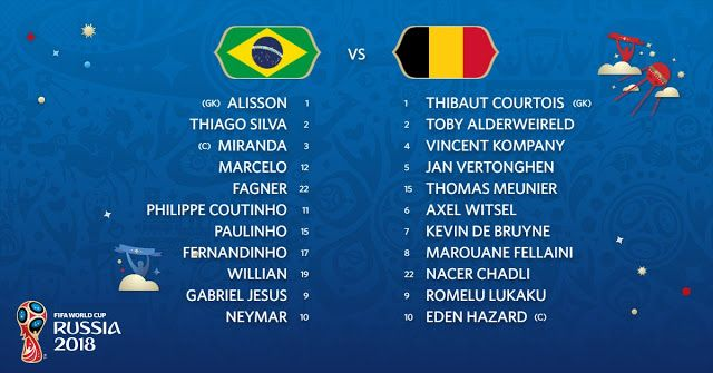 Starting Line Up Brazil Vs Belgium Live Stream Fifa World Cup Streaming World Cup