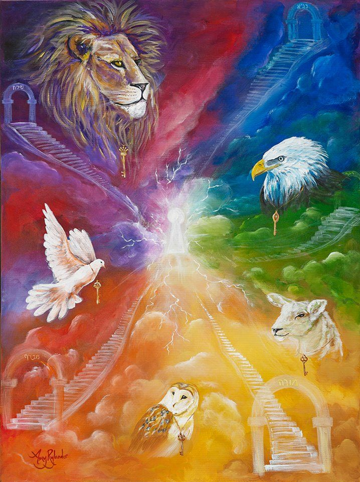 """""""Restoration (Fivefold)"""" This depicts the fivefold ministry Jesus gave to the Church. Jesus was the perfect balance of all five. The keys are necessary to unlock the hidden things of the kingdom. Apostle (Purple-Lion) authority leadership Prophet (Blue-Eagle) revelation and heaven Pastor (Green-Lamb) healing, life, and growth Owl (Yellow-Teacher) wisdom and understanding Dove (Orange-Evangelist) fire revival The keyhole is the throne of God releasing the seven Spirits of God into the earth"""