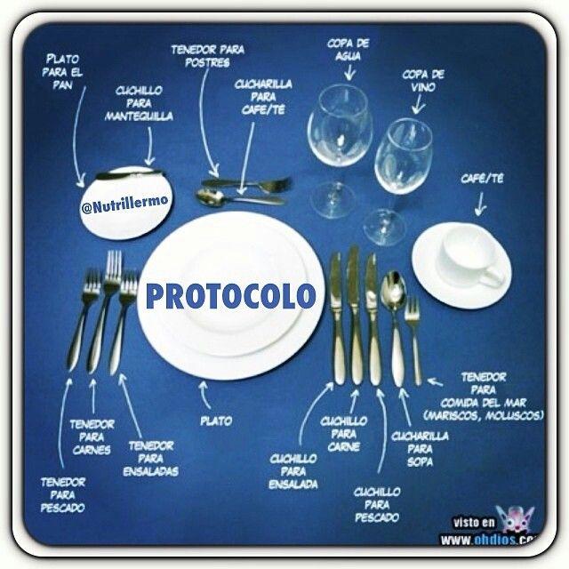 27 best images about reglas de etiqueta on pinterest - Protocolo cubiertos mesa ...
