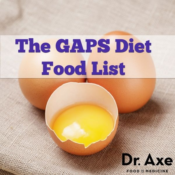 GAPS Diet Food List PLUS Intro Stage - DrAxe - Introduction of GAPS eating to save