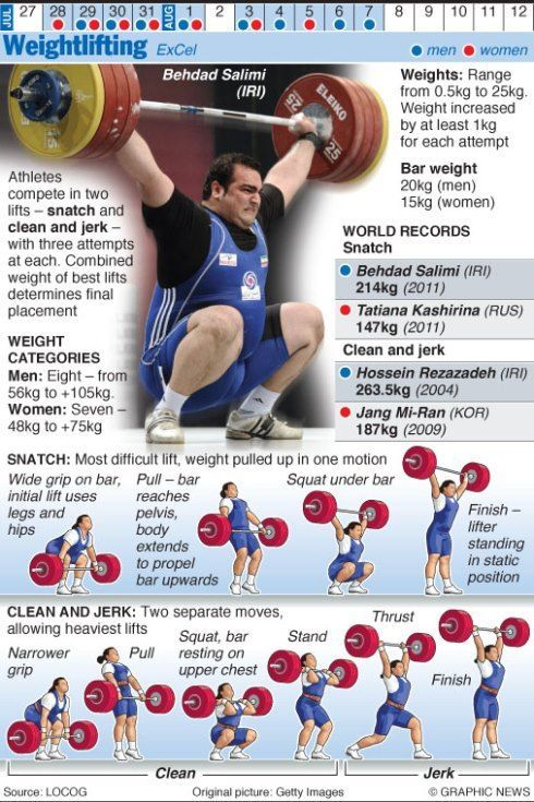 STRENGTH FIGHTER™: Olympic Weightlifting