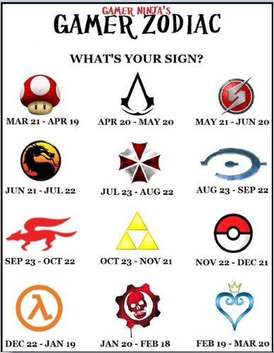 Mar 21 - Apr 19 = MarioApr 20 - May 20 = Assassins CreedMay 21 - Jun 20 = Metroid Jun 21 - Jul 22 = Mortal KombatJul 23 - Aug 22 = Resident EvilAug 23 - Sep 22 = HaloSep 23 - Oct 22 = Star FoxOct 23 - Nov 21 = ZeldaNov 22 - Dec 21 = Pokemon Dec 22 - Jan 19 = Half-LifeJan 20 - Feb 18 = Gears of WarFeb 19 - Mar 20 = Kingdom Hearts Source: http://www.funnyjunk.com/funny_pictures/4181613/Gamer+Zodiac/
