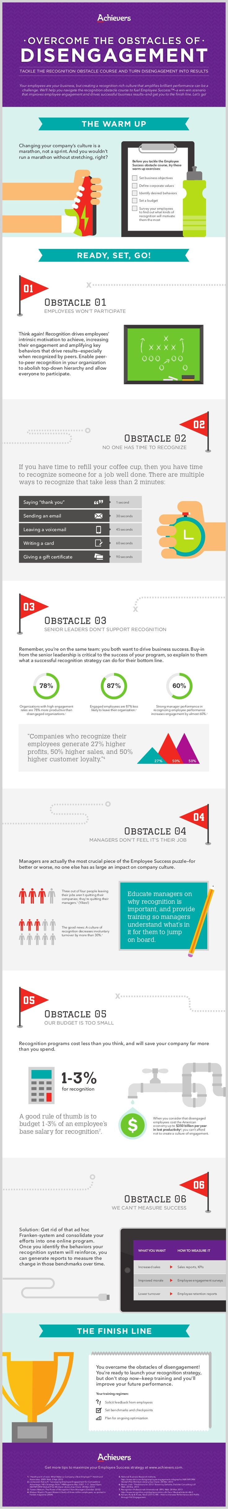 Employee Success Obstacle Course Infographic