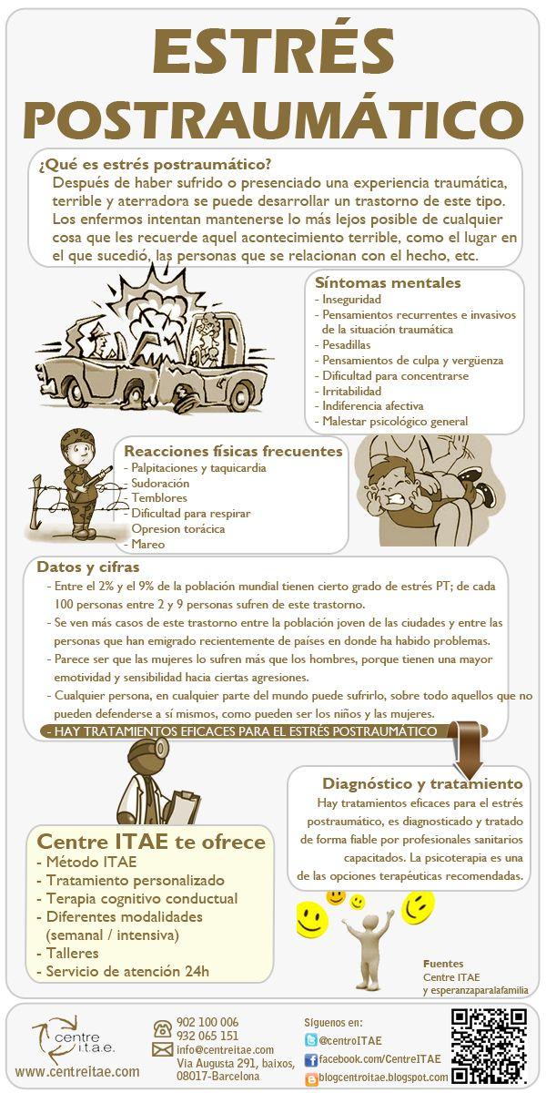 Infografía sobre el estrés postraumático
