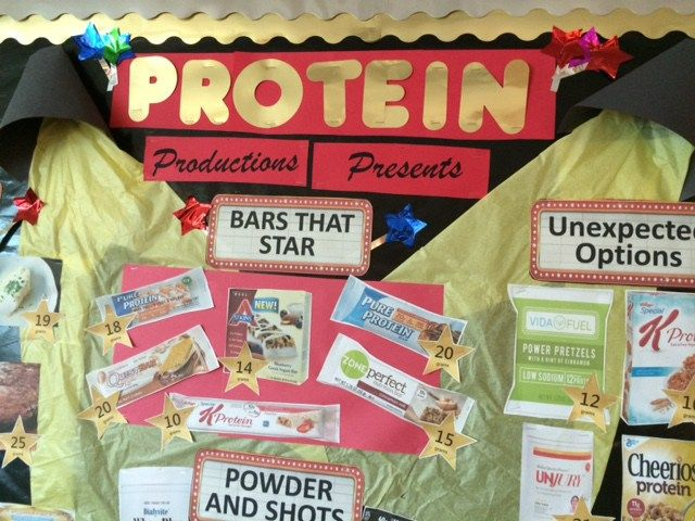 High protein dialysis bulletin board - ideas for different bars