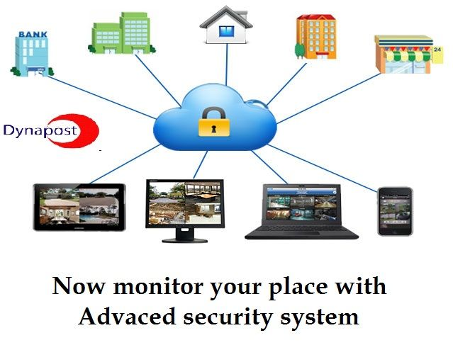 422b07e5e3573890798c582332b3c571 cctv security cameras security camera system 21 best surveillance camera systems installation in dallas texas Security Camera Wiring Types at webbmarketing.co