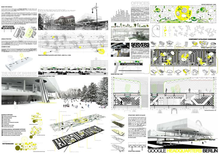 Winners of the third edition IS ARCH Awards / Google Headquarters Berlin by Paloma Hendel
