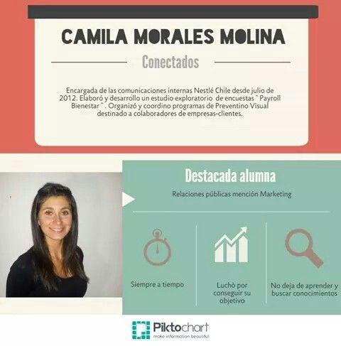 Conoce mas de Camila Morales en Conect@dos 2014