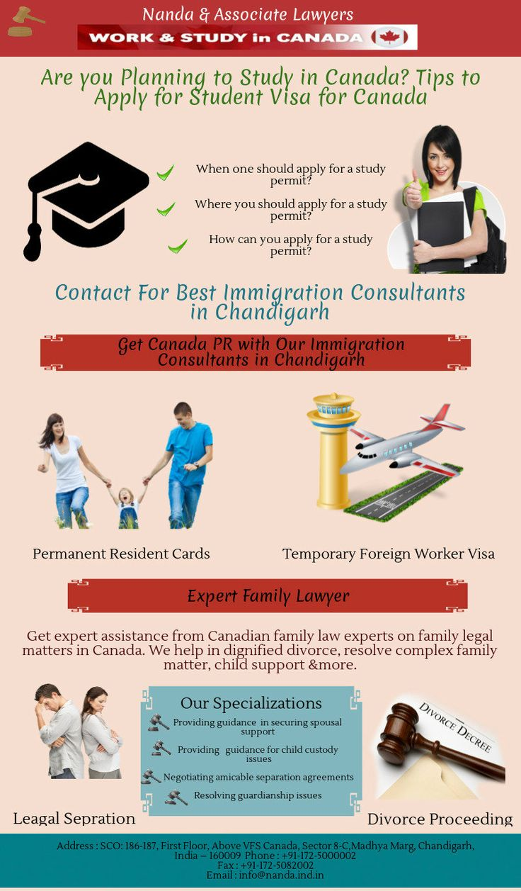 Get In Touch With Best Immigration Consultants In Chandigarh