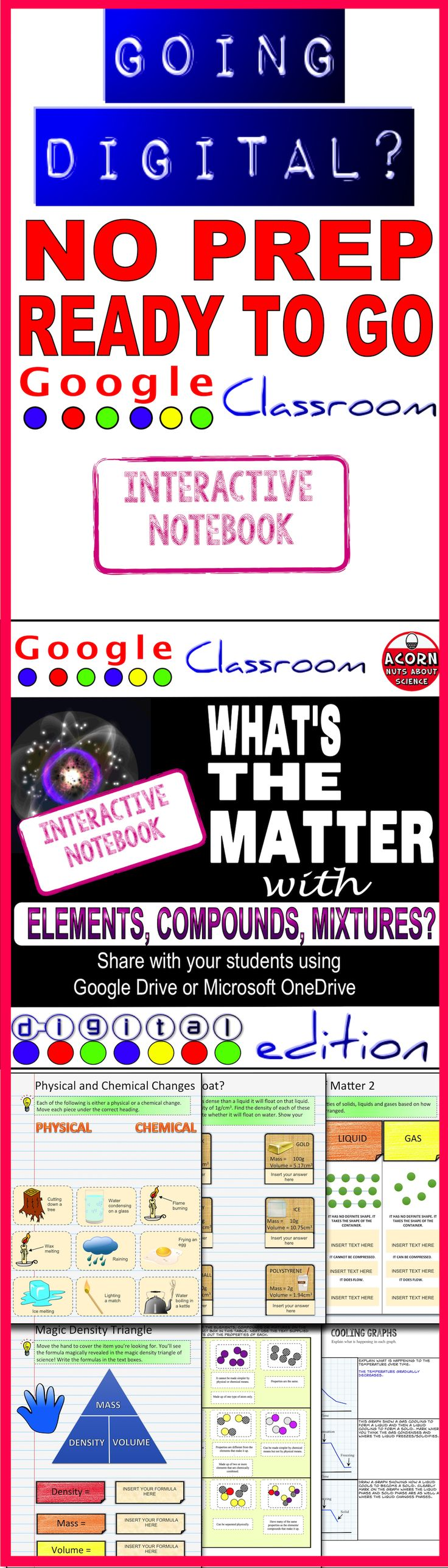 Your students will love these differentiated activities for their digital science interactive notebooks. Science interactive notebook on matter, states of matter, properties of matter, elements compounds and mixtures.