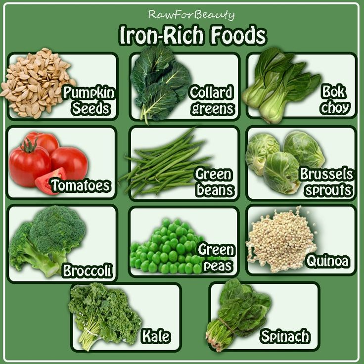 11 best anemia images on pinterest foods rich in iron health iron rich veggies and foods workwithnaturefo